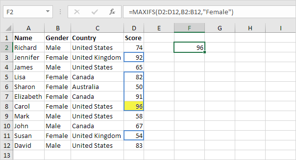 MaxIfs Function in Excel, One Criteria