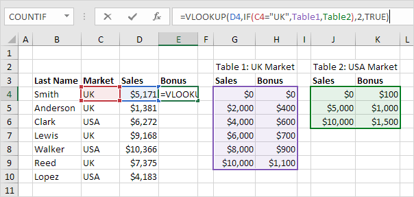 Vlookup Function with Multiple Lookup Tables