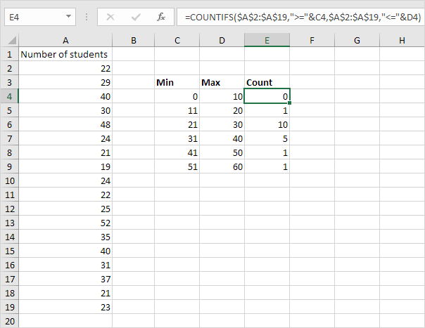 How to use FREQUENCY function in Excel