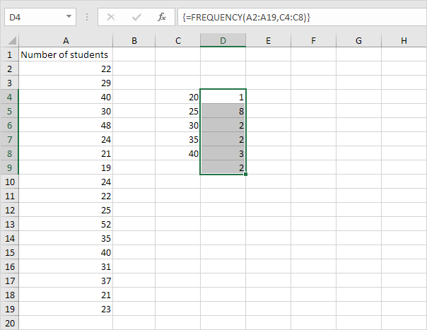 Frequency Function in Excel