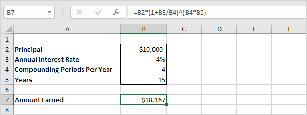 How to use Compound interest formula In Excel