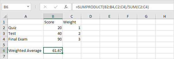 How to use Weighted Average in Excel