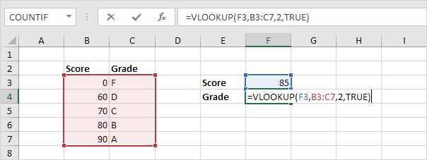 Vlookup Function in Approximate Match Mode