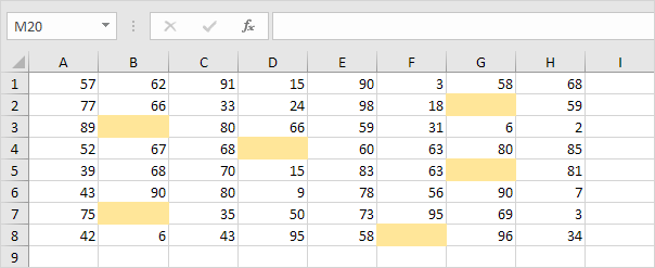 How to use If Cell is Blank In Excel