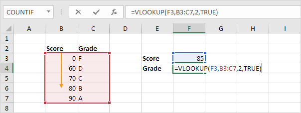 Largest Value Smaller than Lookup Value