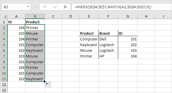 How to Use Left Lookup function In Excel