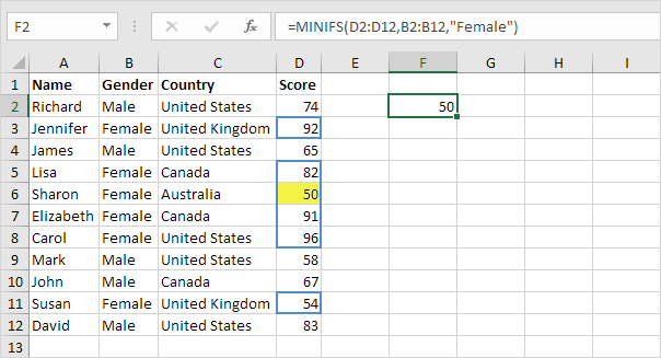 MinIfs Function in Excel, One Criteria