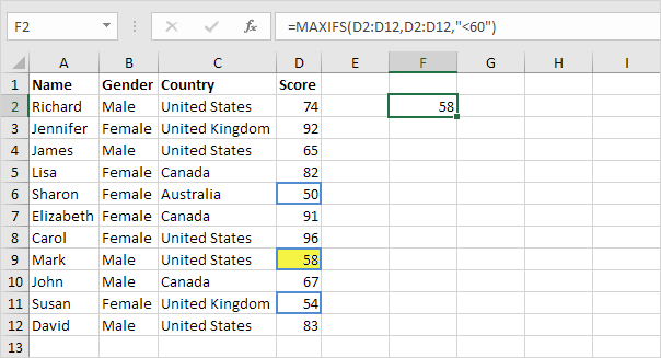 How to Use MaxIfs and MinIfs Function In Excel